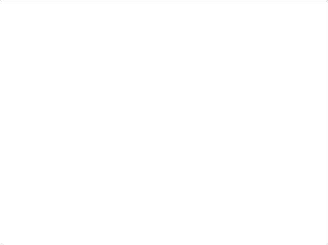 MINI One 3-Türer Vorteil zur Neuwagen-UPE 5.970EUR